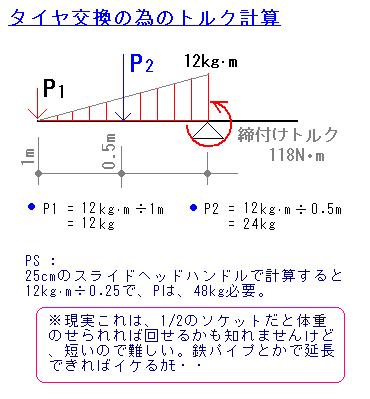 タイヤ交換の為のトルク計算.png