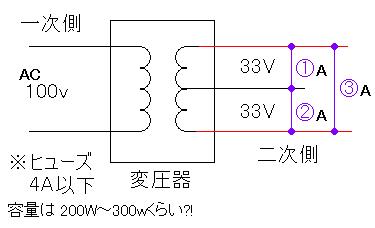 トランス電流.PNG