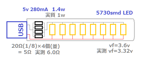 5730smd USBディスクトップライト2.png
