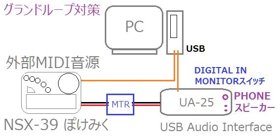 グランドループノイズ系統図.png